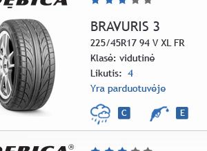 Elektroninės parduotuvės kūrimas: Bento tyres